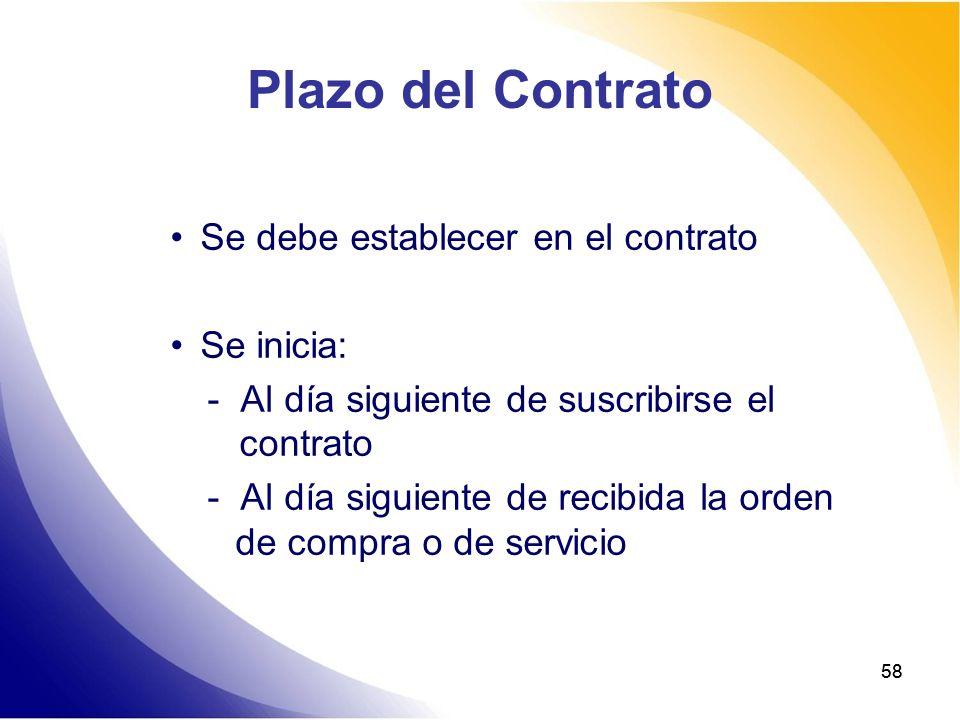 Plazo del Contrato Se debe establecer en el contrato Se inicia: