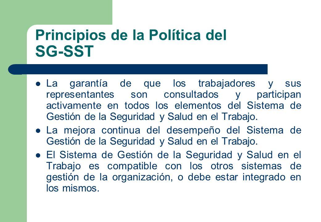 Principios de la Política del SG-SST