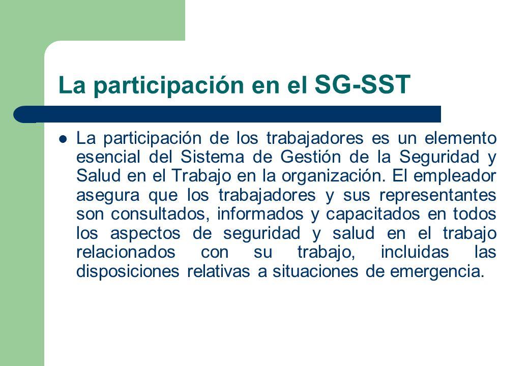 La participación en el SG-SST