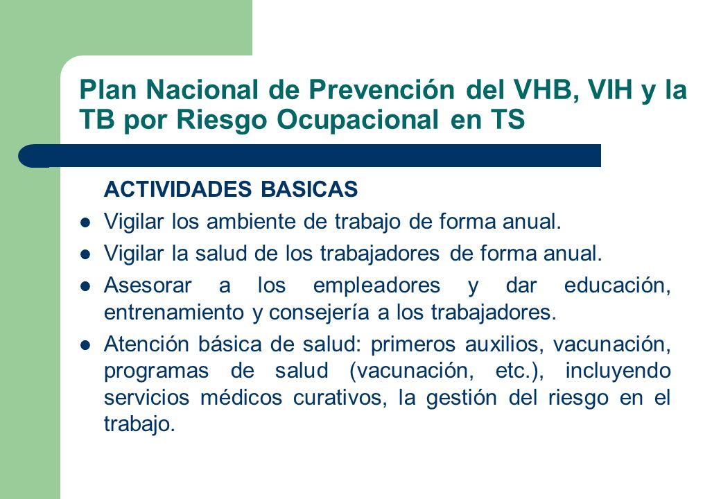 Plan Nacional de Prevención del VHB, VIH y la TB por Riesgo Ocupacional en TS