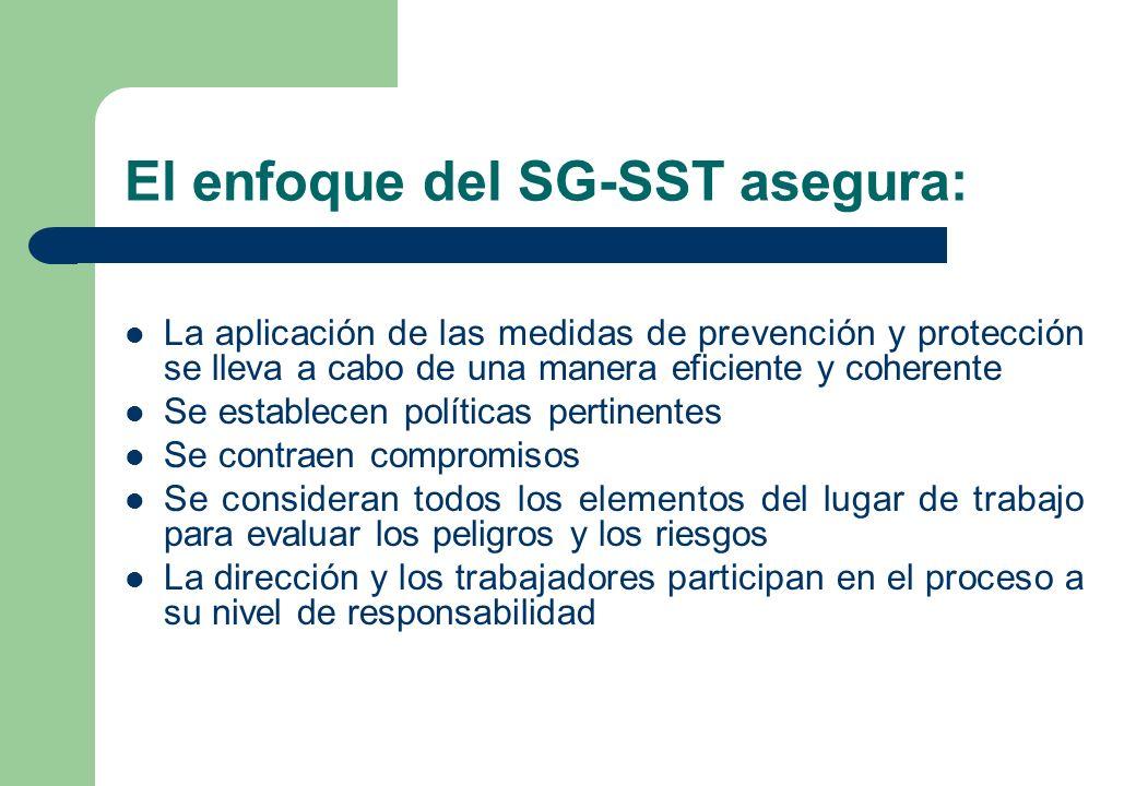 El enfoque del SG-SST asegura: