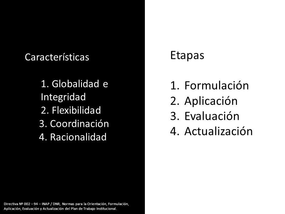 Etapas Formulación Aplicación Evaluación Actualización Características