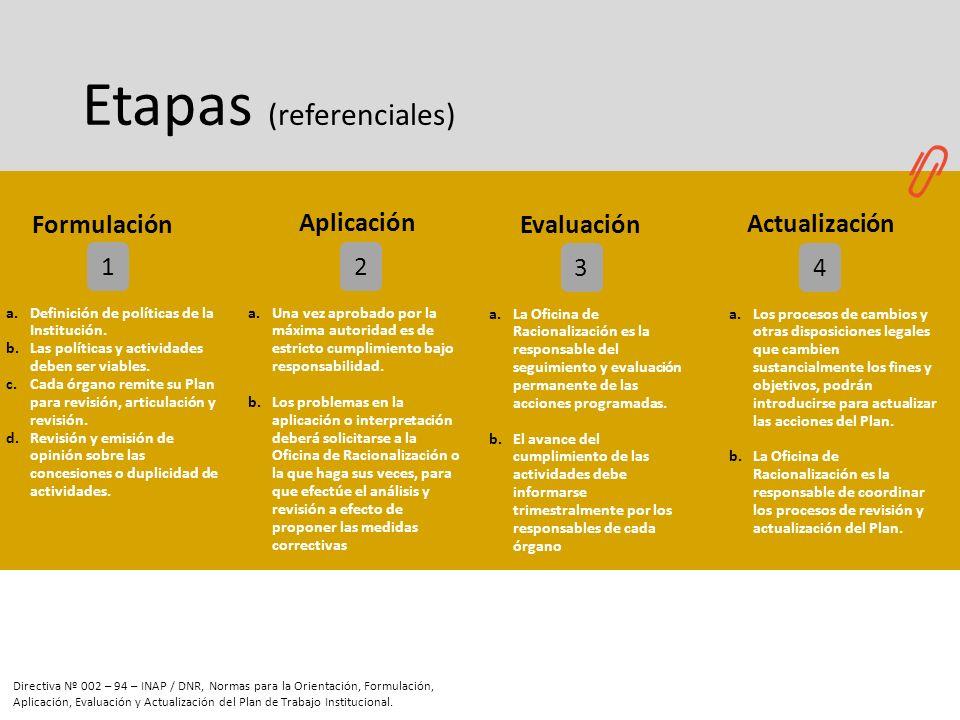 Etapas (referenciales)