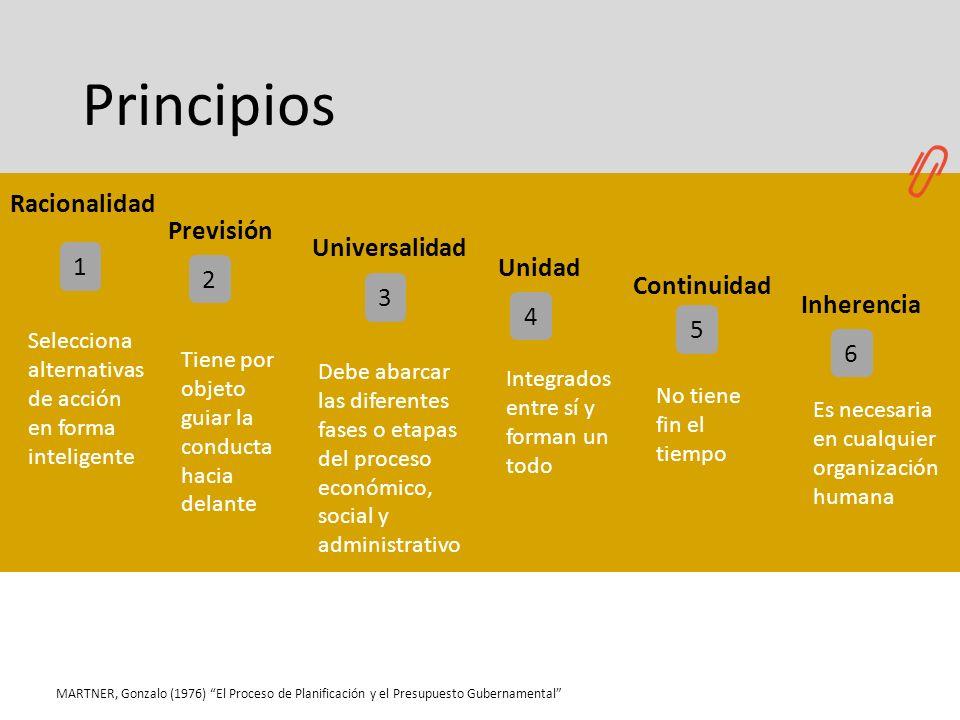 Principios Racionalidad Previsión Universalidad 1 Unidad 2 Continuidad