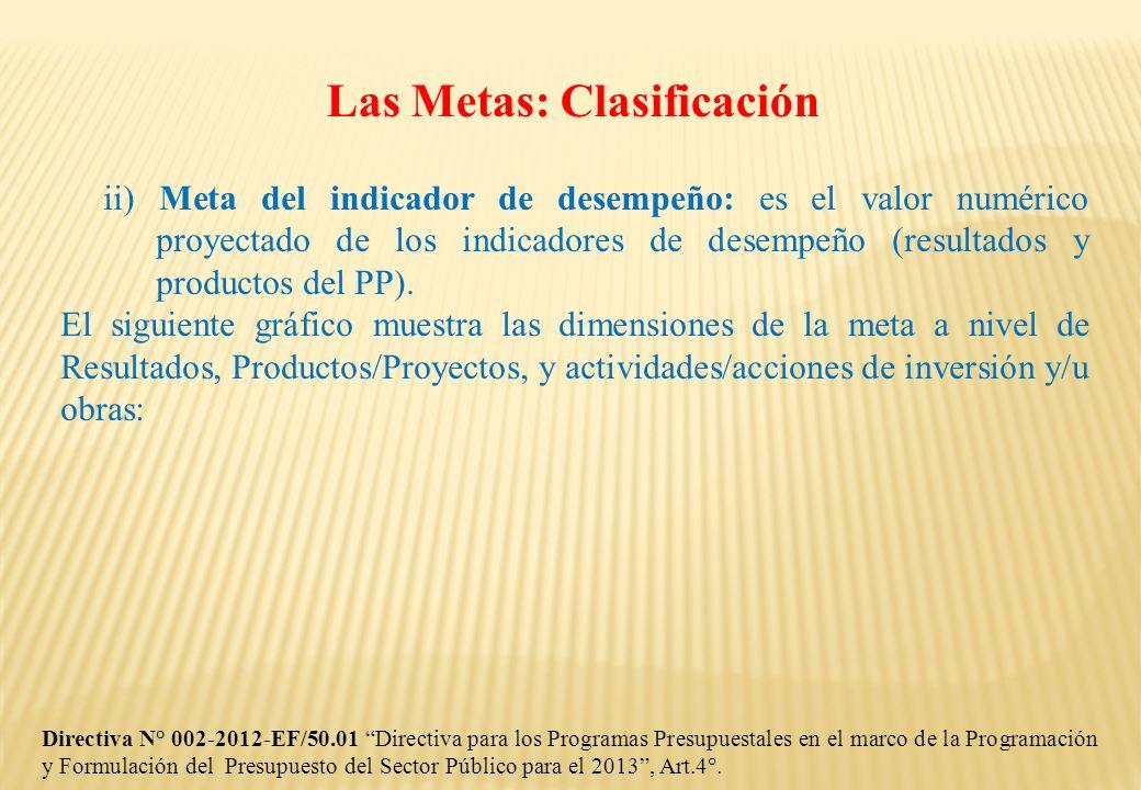 Las Metas: Clasificación