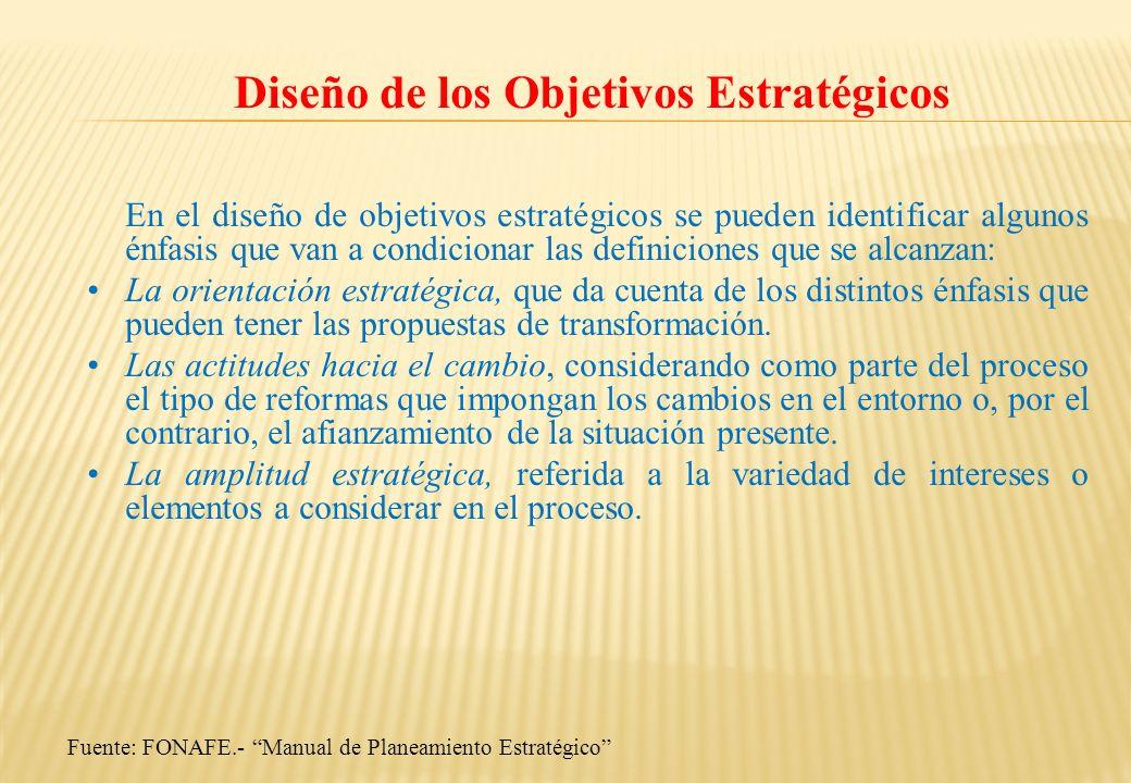 Diseño de los Objetivos Estratégicos
