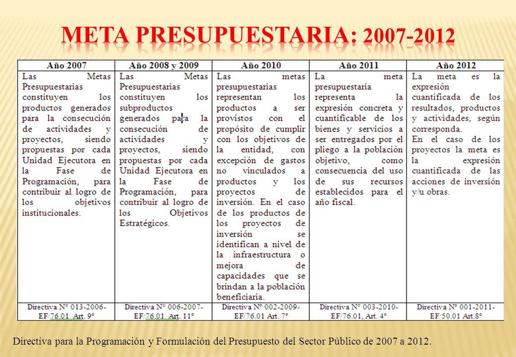 Meta Presupuestaria: 2007-2012