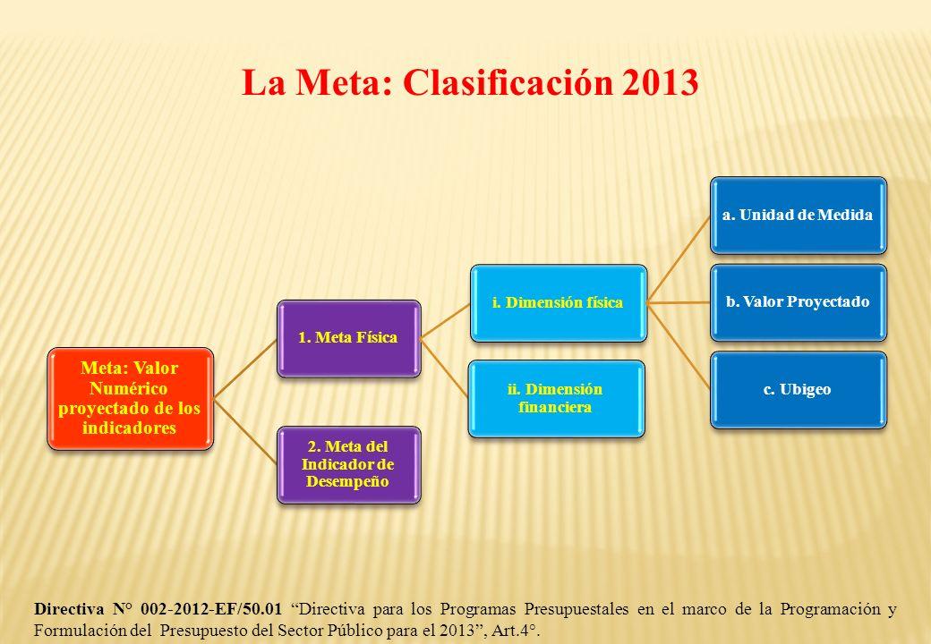 La Meta: Clasificación 2013