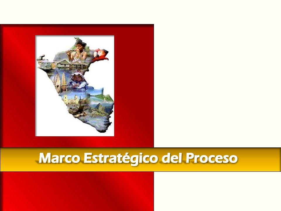 Marco Estratégico del Proceso