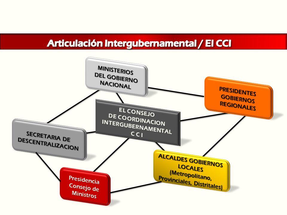 DE COORDINACION INTERGUBERNAMENTAL