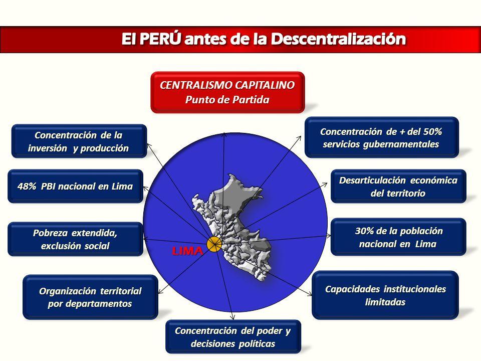 El PERÚ antes de la Descentralización