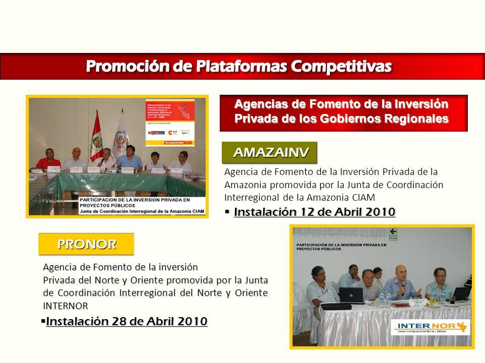 Promoción de Plataformas Competitivas