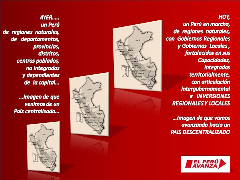 AYER….. un Perú. de regiones naturales, de departamentos, provincias, distritos, centros poblados,