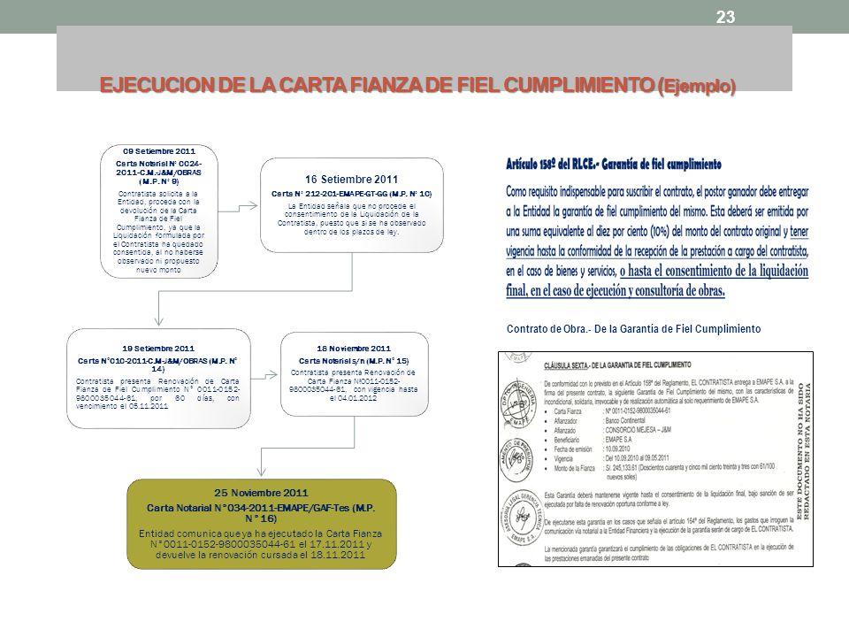 EJECUCION DE LA CARTA FIANZA DE FIEL CUMPLIMIENTO (Ejemplo)
