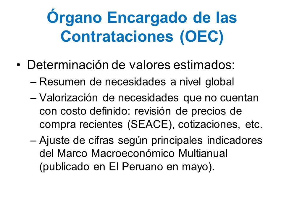 Órgano Encargado de las Contrataciones (OEC)