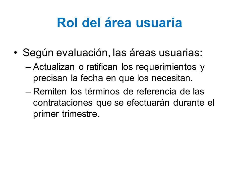 Rol del área usuaria Según evaluación, las áreas usuarias: