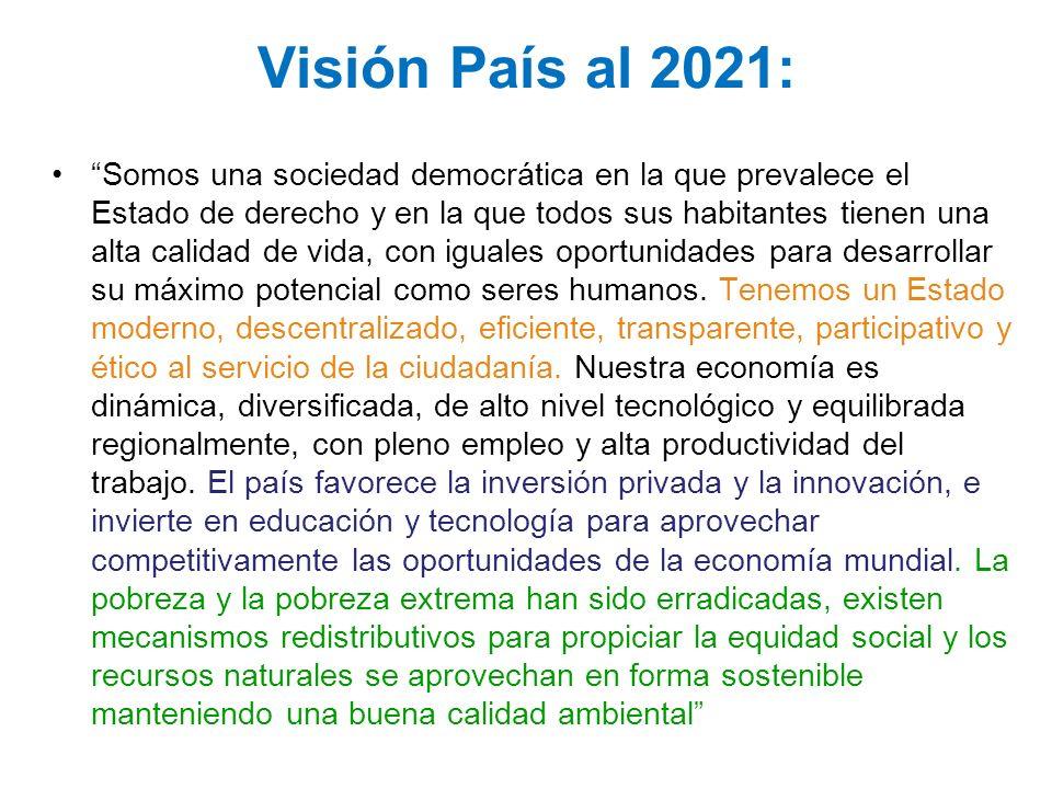 Visión País al 2021: