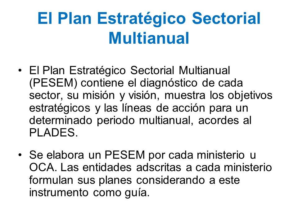 El Plan Estratégico Sectorial Multianual