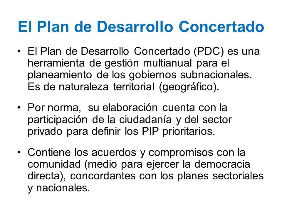 El Plan de Desarrollo Concertado