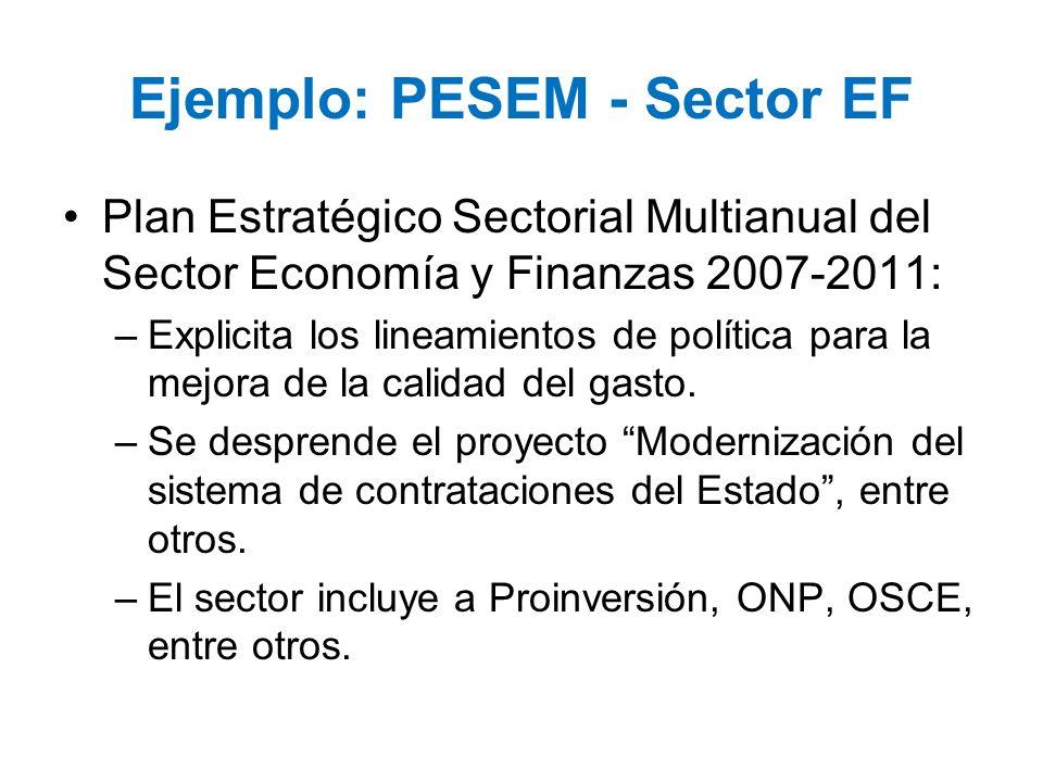 Ejemplo: PESEM - Sector EF