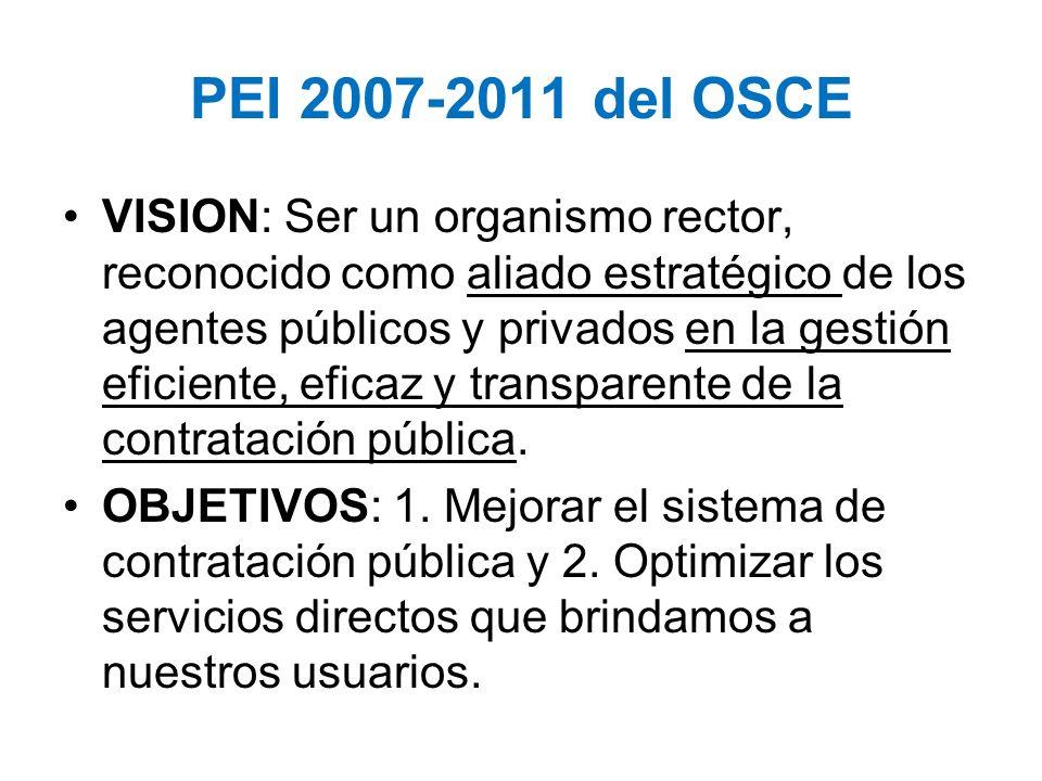 PEI 2007-2011 del OSCE