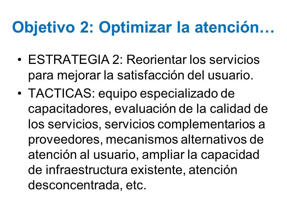 Objetivo 2: Optimizar la atención…