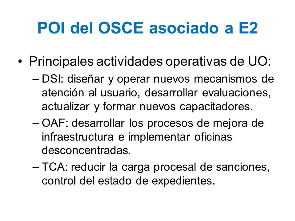 POI del OSCE asociado a E2