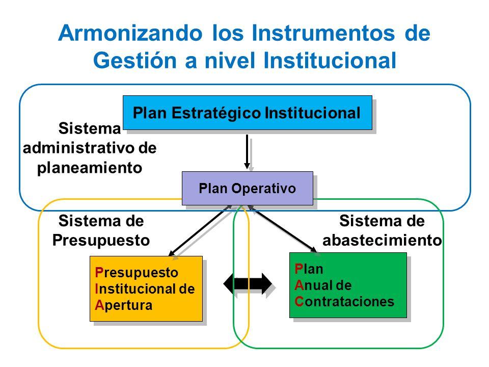 Armonizando los Instrumentos de Gestión a nivel Institucional