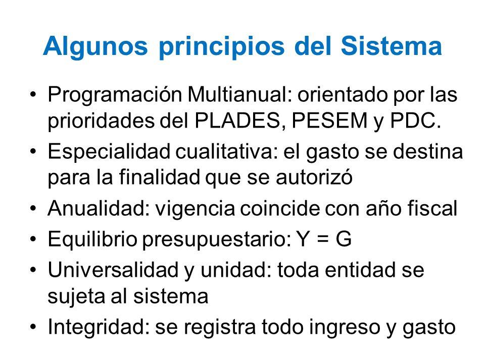 Algunos principios del Sistema
