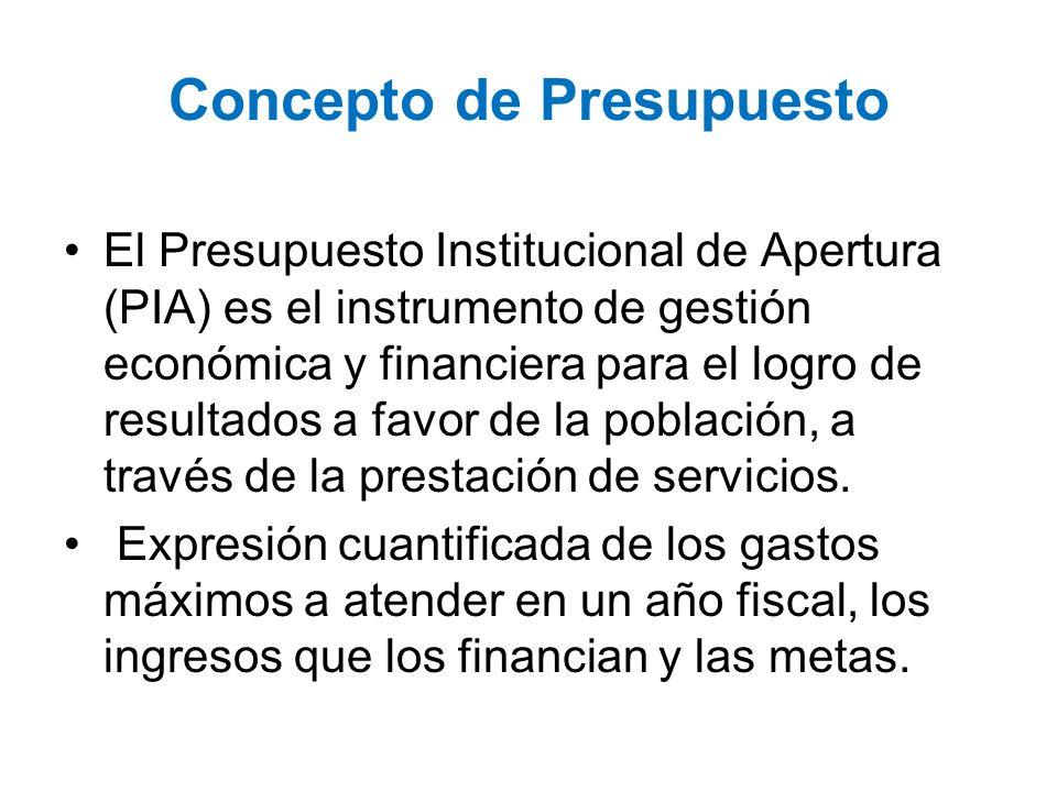 Concepto de Presupuesto