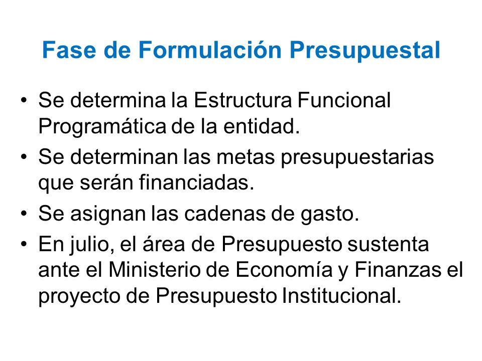 Fase de Formulación Presupuestal