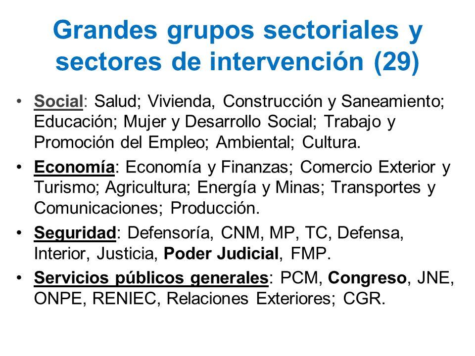 Grandes grupos sectoriales y sectores de intervención (29)