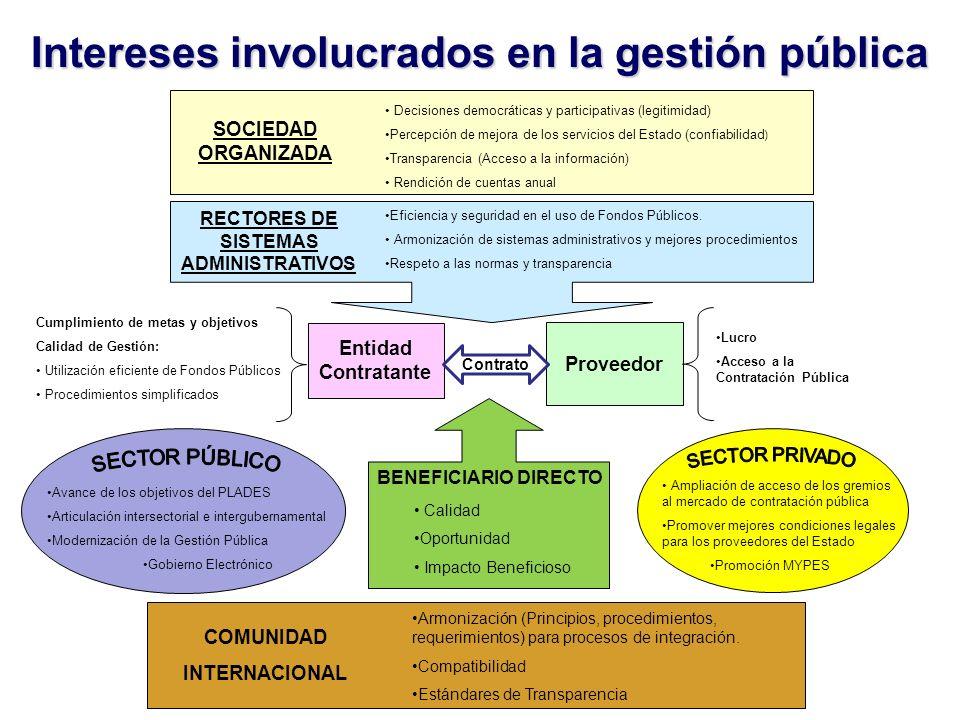 Intereses involucrados en la gestión pública
