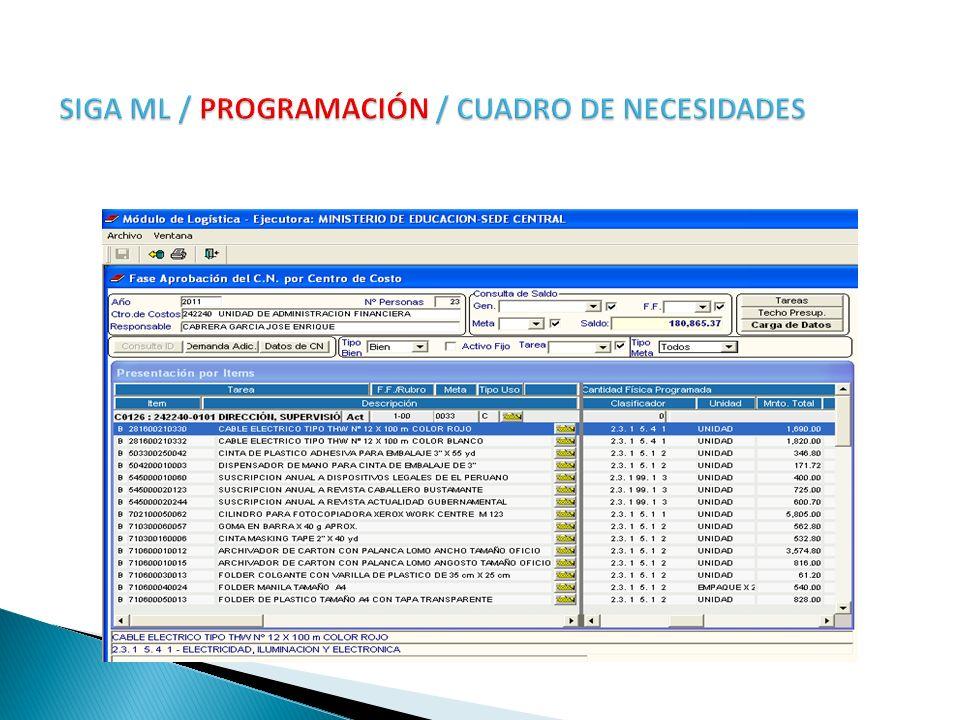SIGA ML / PROGRAMACIÓN / CUADRO DE NECESIDADES