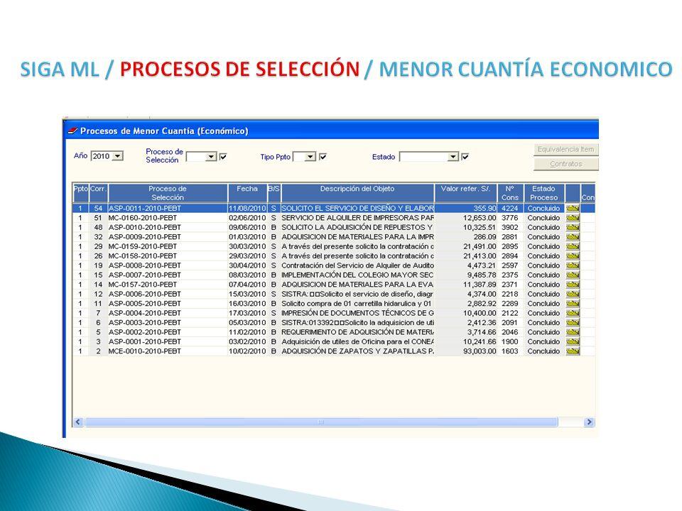SIGA ML / PROCESOS DE SELECCIÓN / MENOR CUANTÍA ECONOMICO