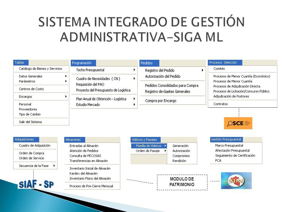 SISTEMA INTEGRADO DE GESTIÓN ADMINISTRATIVA-SIGA ML