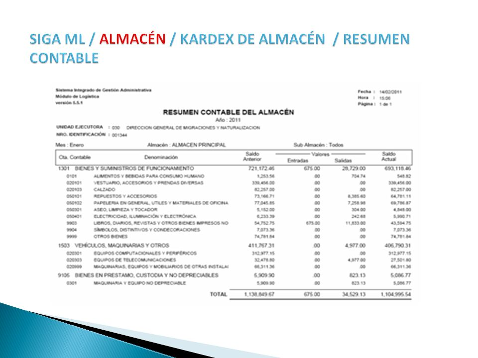 SIGA ML / ALMACÉN / KARDEX DE ALMACÉN / RESUMEN CONTABLE