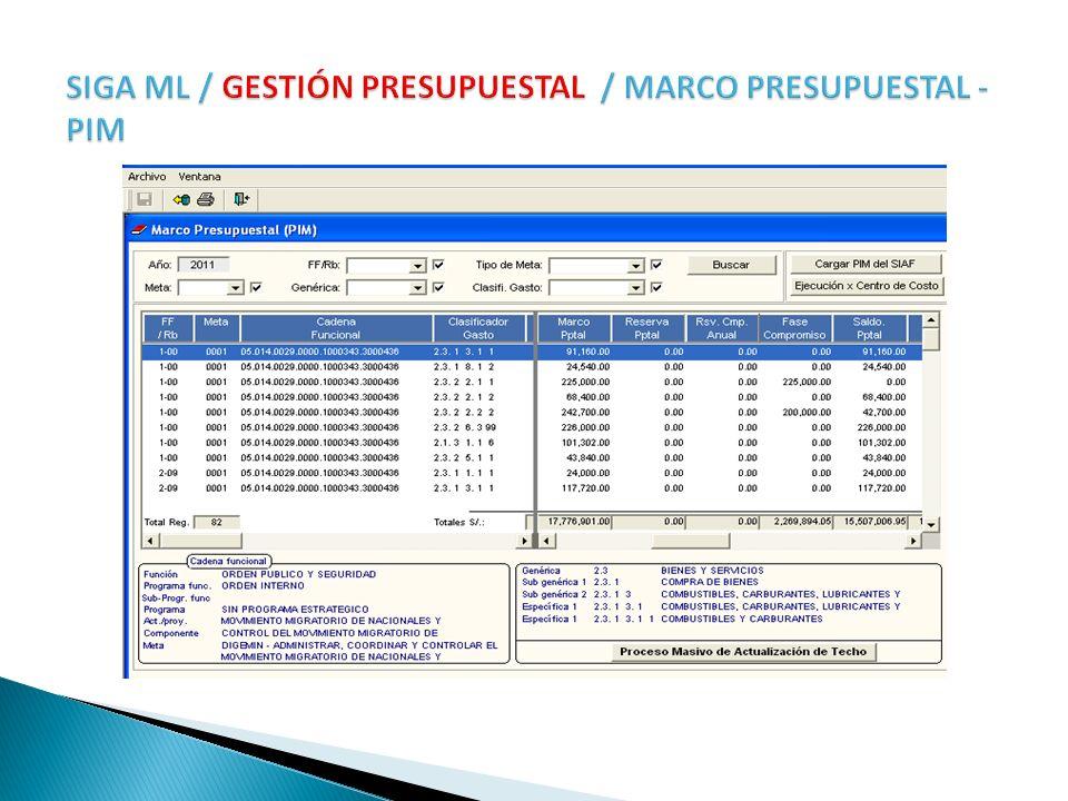 SIGA ML / GESTIÓN PRESUPUESTAL / MARCO PRESUPUESTAL - PIM