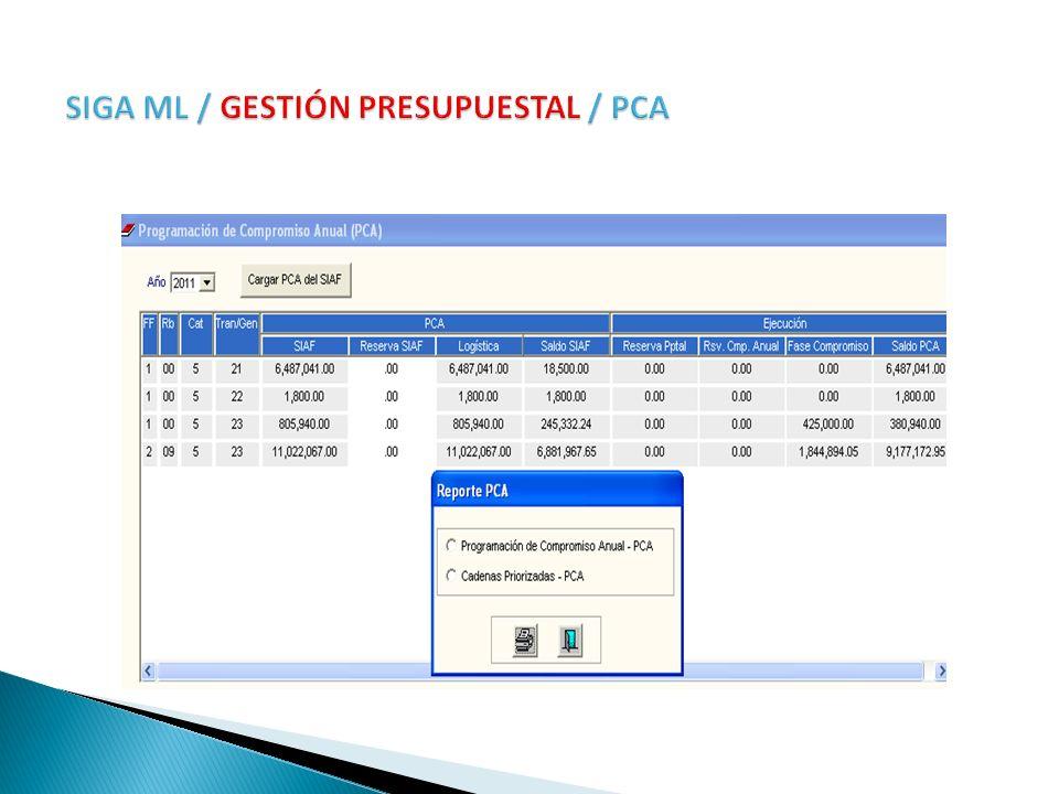 SIGA ML / GESTIÓN PRESUPUESTAL / PCA
