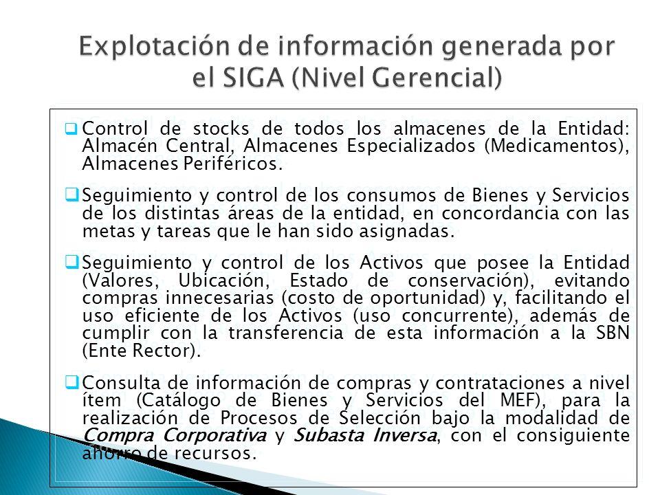 Explotación de información generada por el SIGA (Nivel Gerencial)