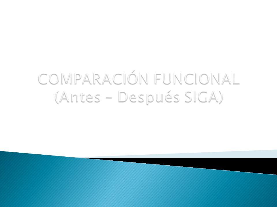COMPARACIÓN FUNCIONAL (Antes – Después SIGA)