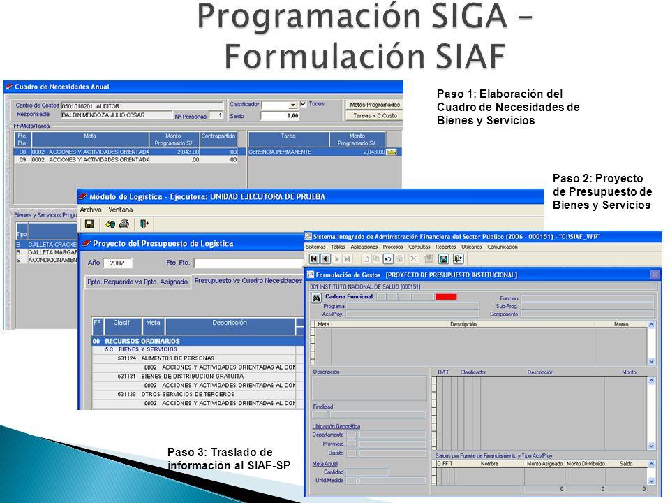 Programación SIGA – Formulación SIAF
