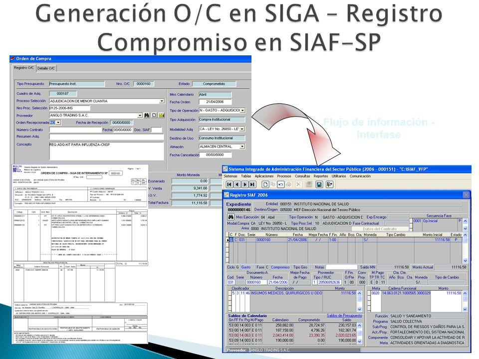 Generación O/C en SIGA – Registro Compromiso en SIAF-SP