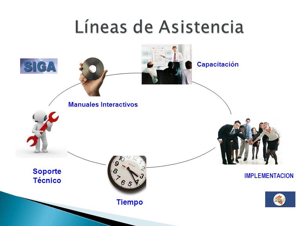 Líneas de Asistencia Soporte Técnico Tiempo Capacitación