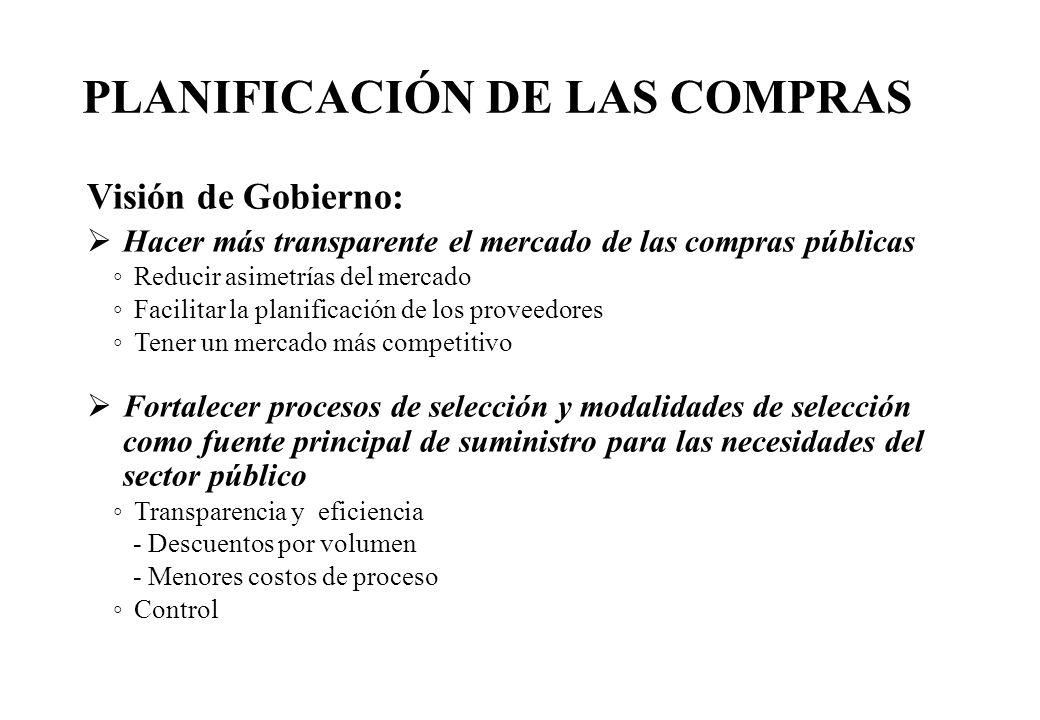 PLANIFICACIÓN DE LAS COMPRAS