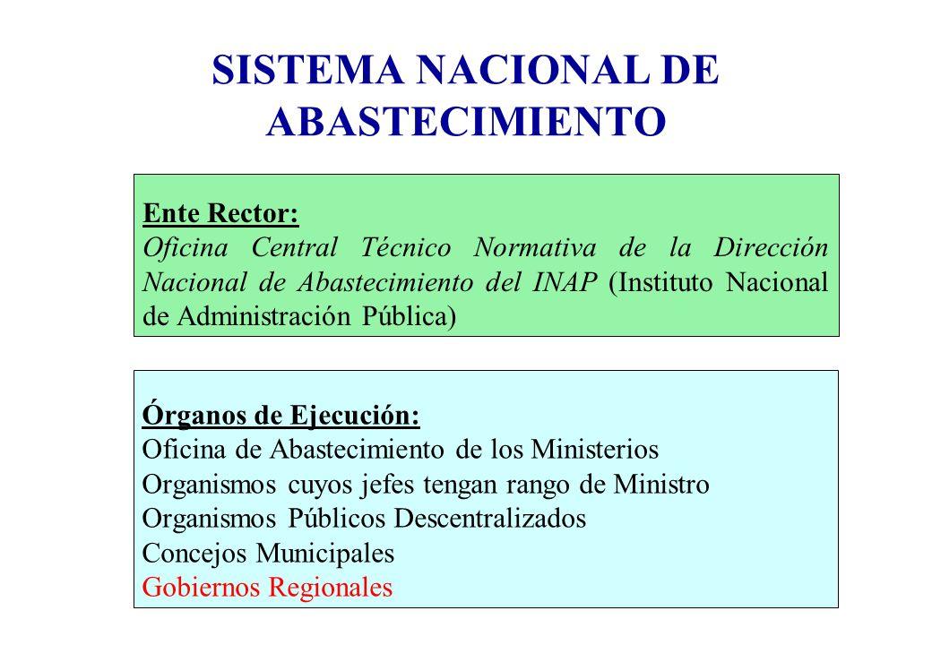 Sistema de abastecimiento alberto santiago aponte l ctor for Oficina nacional de evaluacion