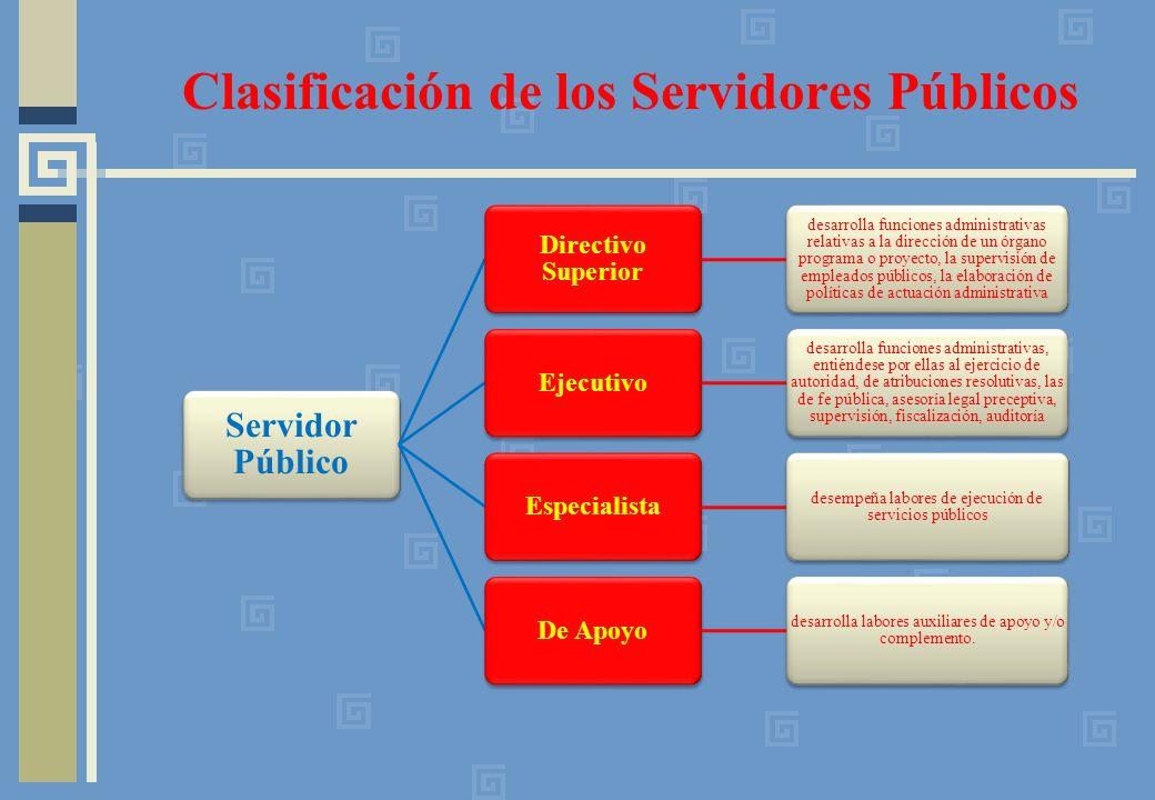Clasificación de los Servidores Públicos