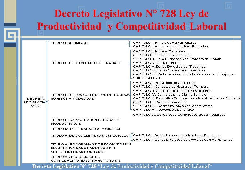 Decreto Legislativo N° 728 Ley de Productividad y Competitividad Laboral