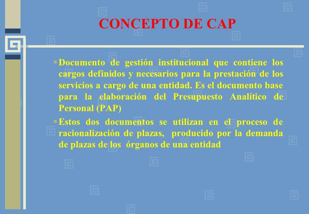 CONCEPTO DE CAP