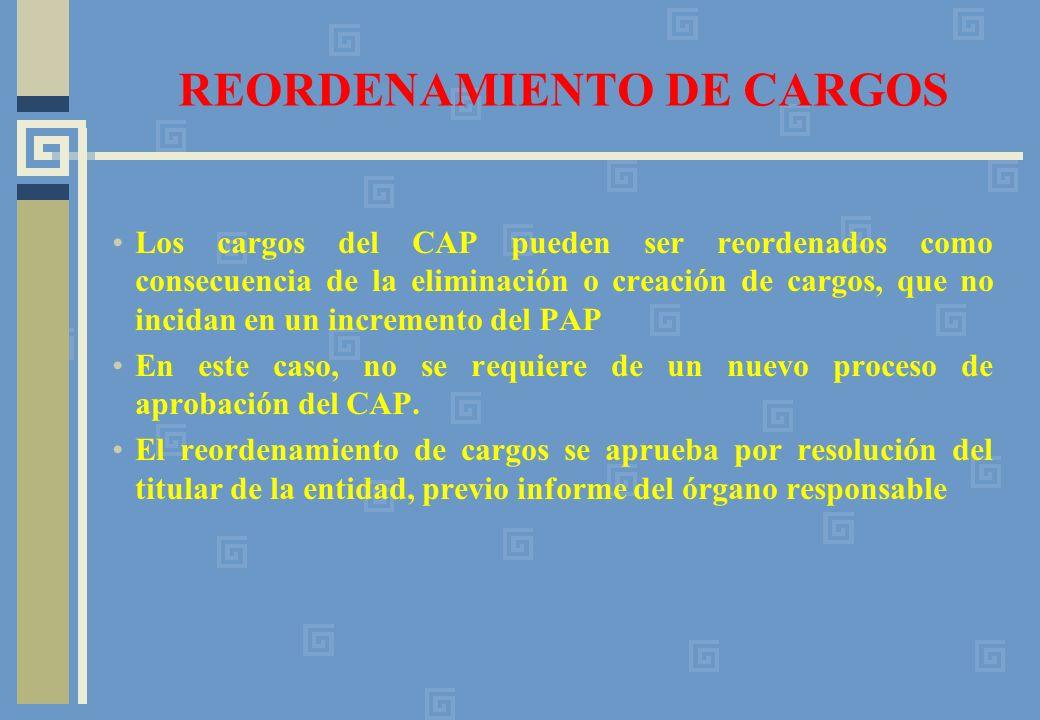 REORDENAMIENTO DE CARGOS